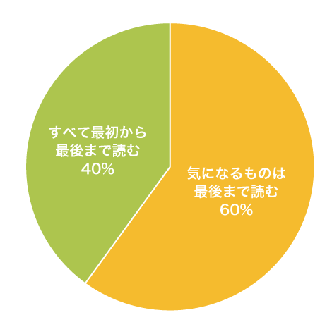 円グラフ_03