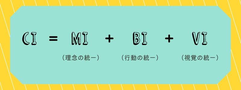 CIVI2-min