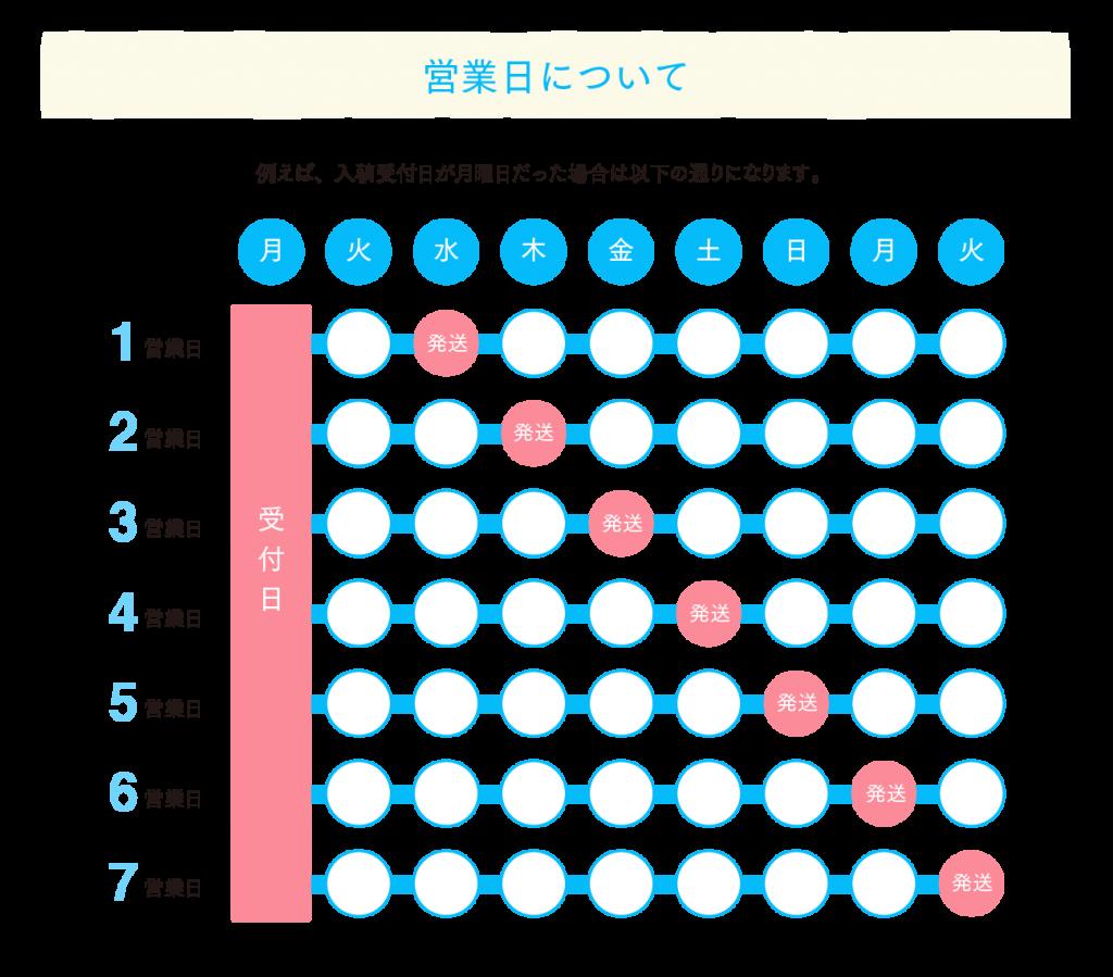 営業日について-01