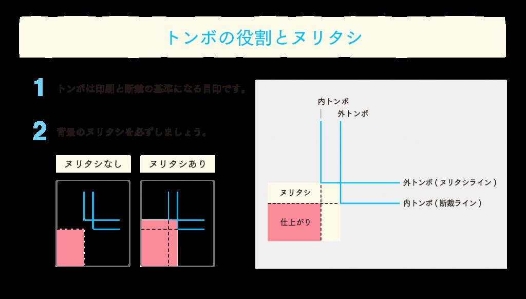 トンボの役割とヌリタシ-01