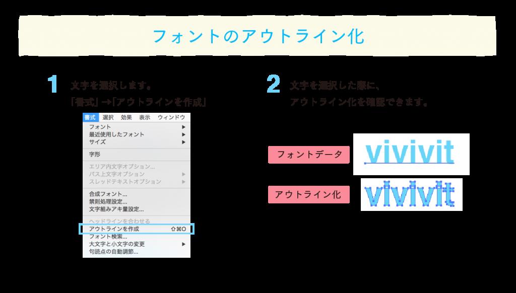 フォントのアウトライン化-01