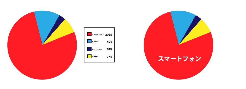 PowerPoint 図2