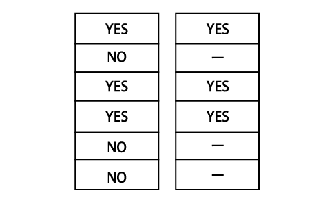 PowerPoint 記号