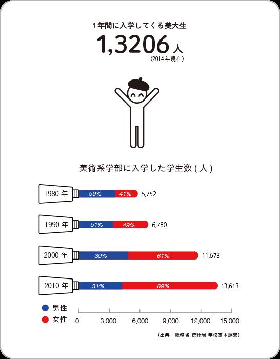 student_01