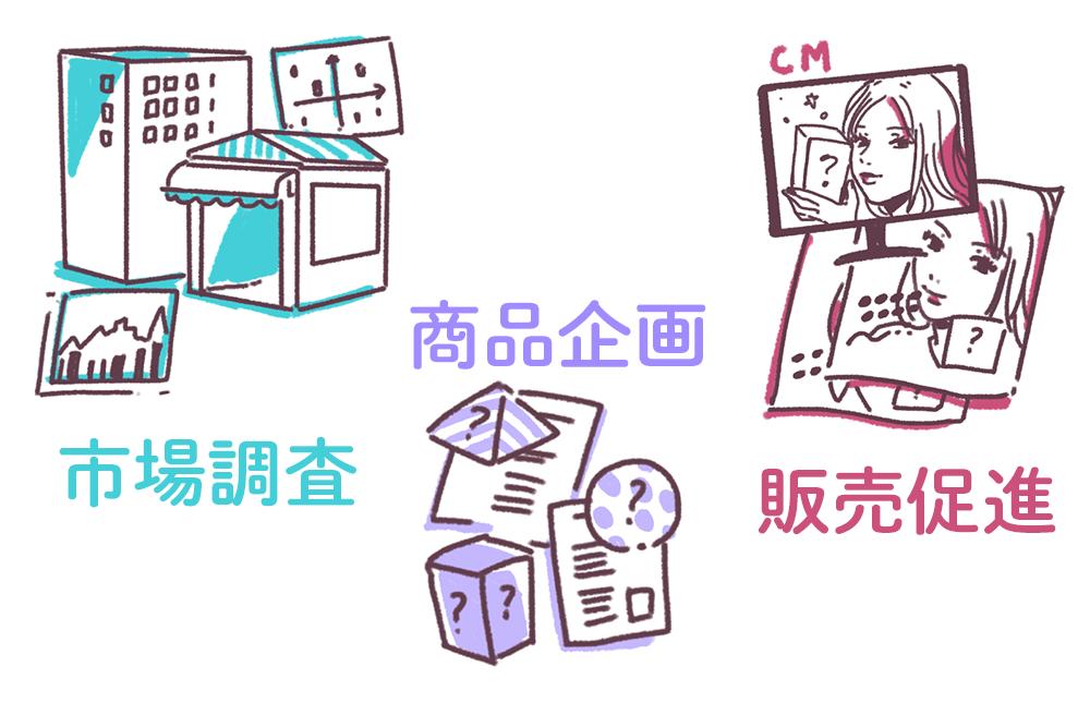 マーケティング2-min-min