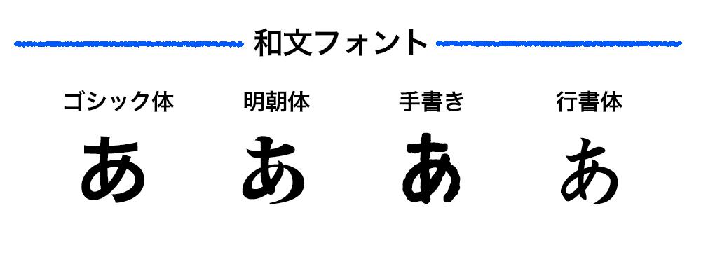 文字組み1-1