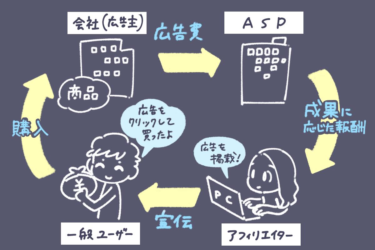 アフィ2-min