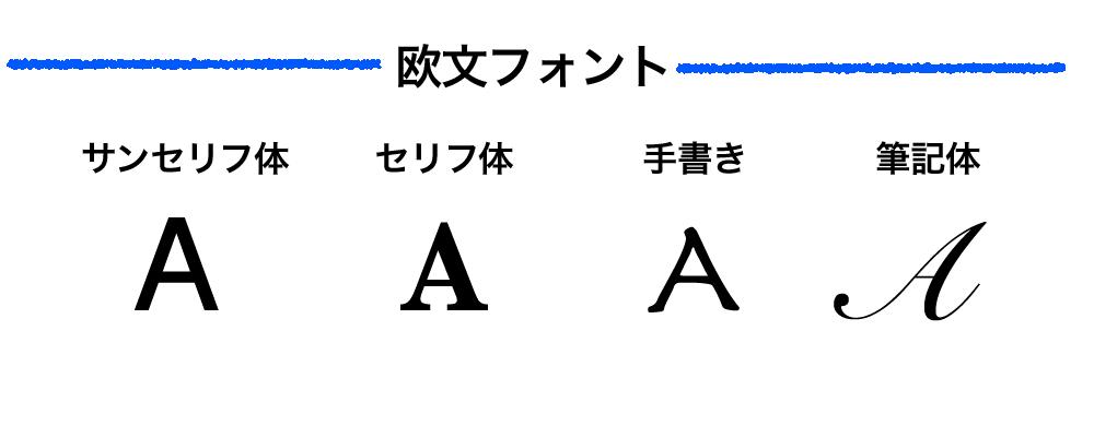 文字組み21