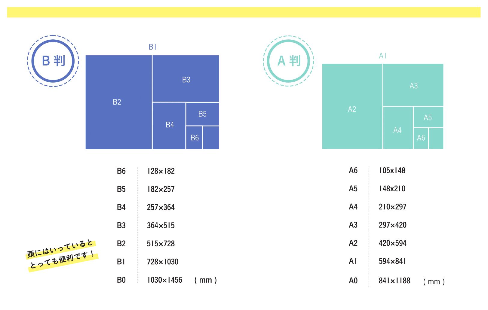 %e7%94%a8%e8%aa%9e-1