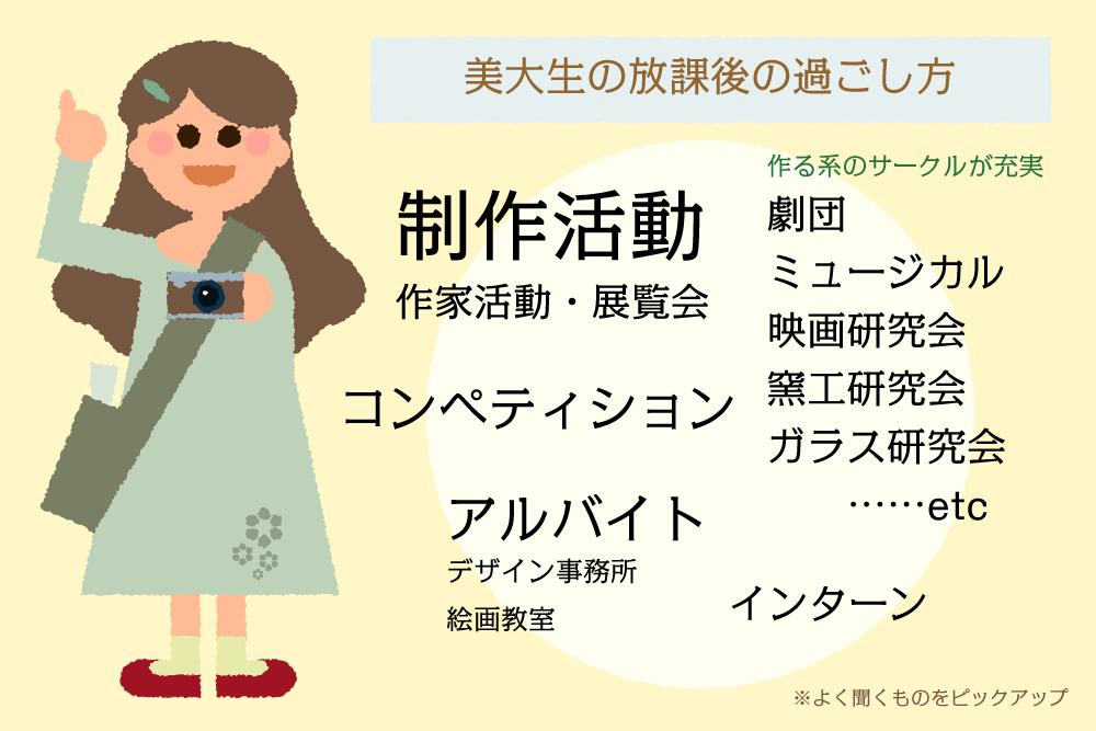 kagaikatsudo_02