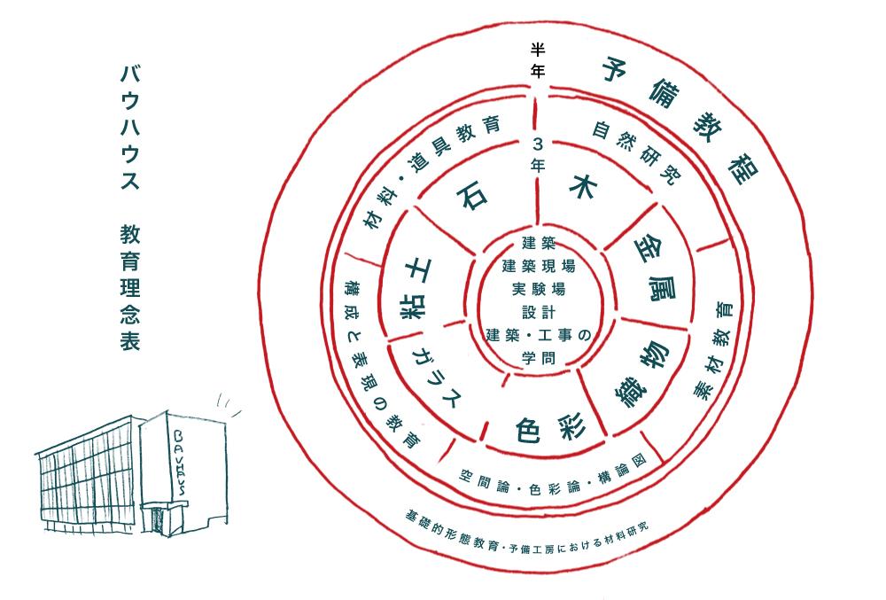 designhistory_02